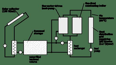 district-heating-diagram