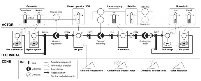 energy-2005-xeona-three-layer.screenshot