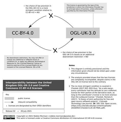 ogluk3.0-ccby40-compat.white.02