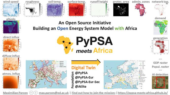 PyPSA_meets_Africa_poster