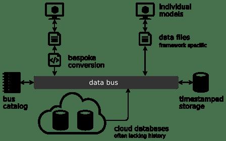 bus-diagram