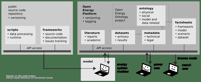 szenariendb-schematic.03